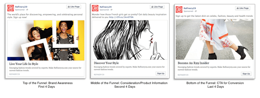 Storytelling Facebook Ads - IIB Council Marketing Blog Post
