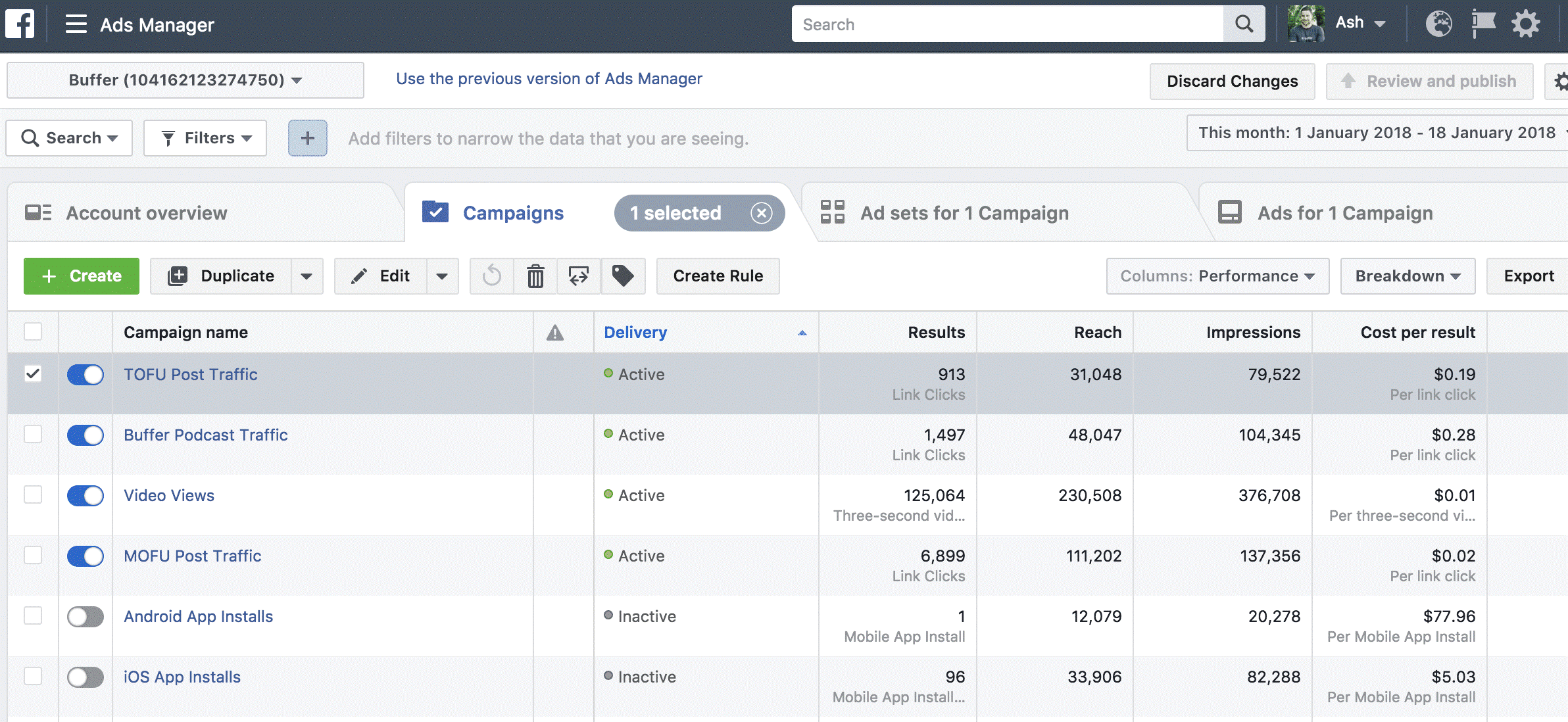 Facebook Ads Performance - IIB Council Marketing Blog Post