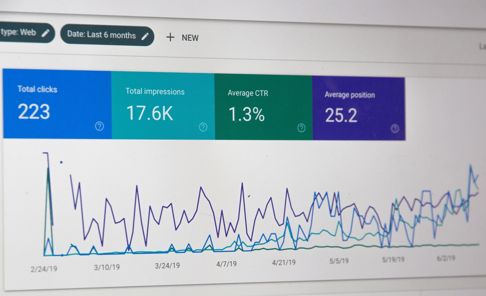 Google Search Console - IIB Council Digital Marketing Blog