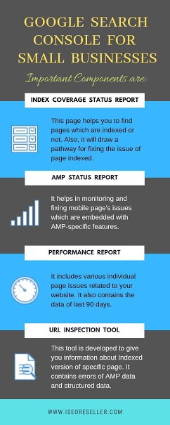 Google Search Console Infographic - IIB Council Digital Marketing Blog